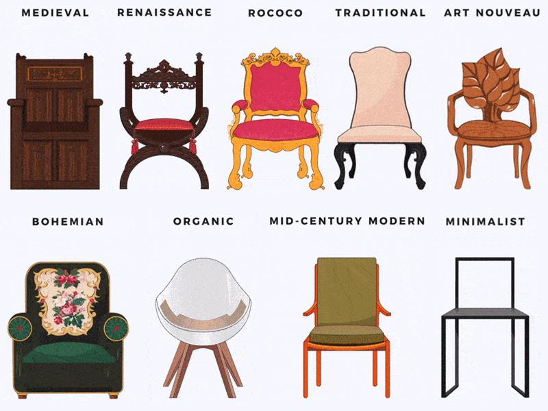 Theo dòng lịch sử: Nhìn lại sự phát triển của các sản phẩm nội thất | Từ điển ELLE Decoration