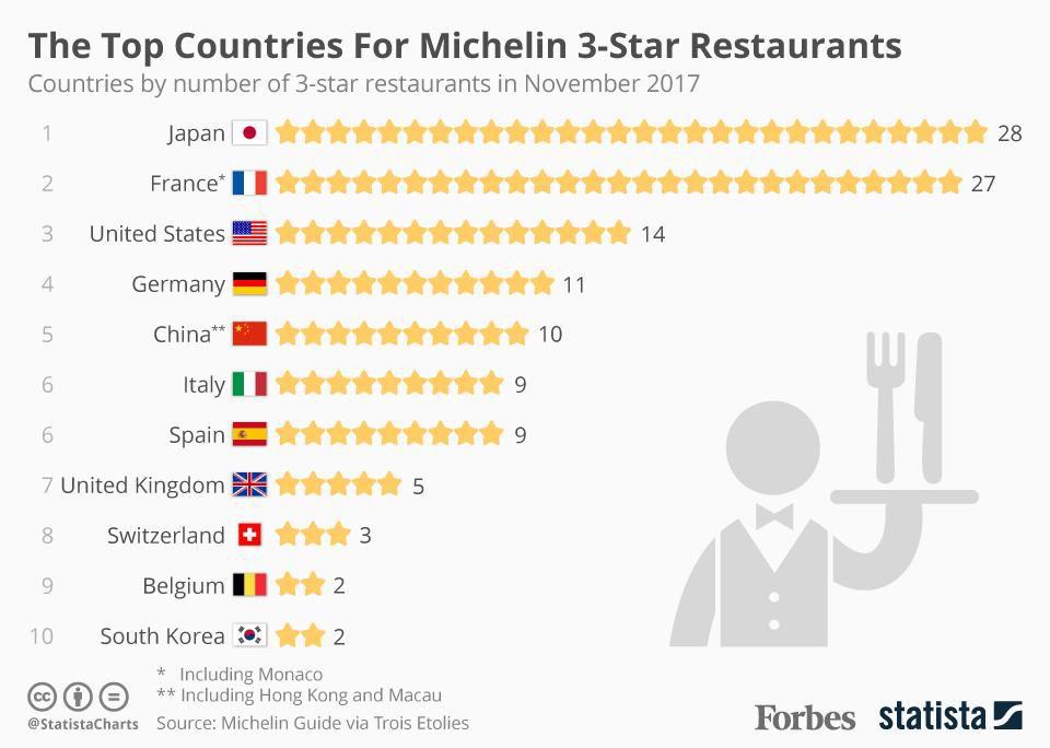 sao michelin-cultural special-elledecoration vnjoel-robuchon