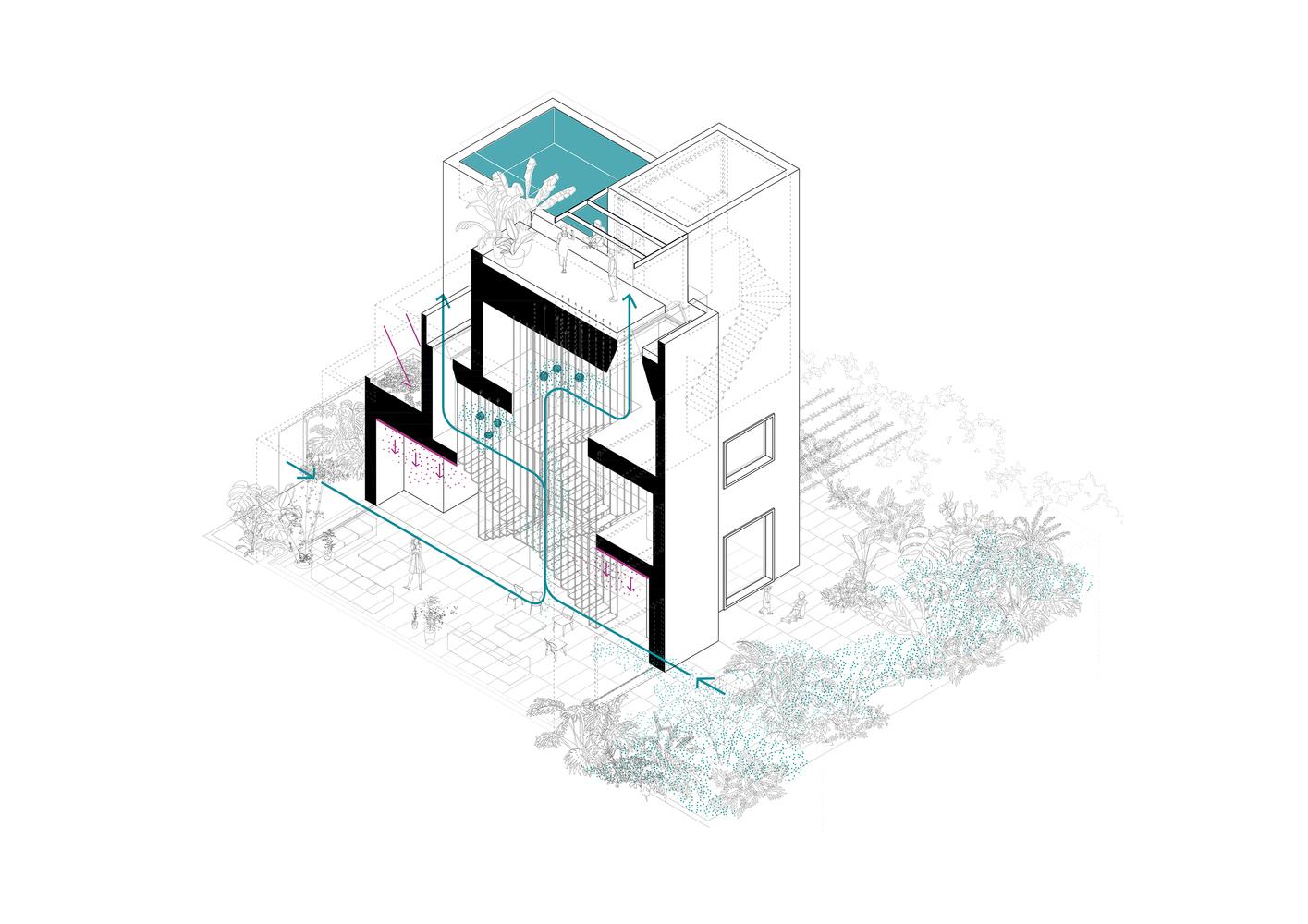 ngôi nhà 8