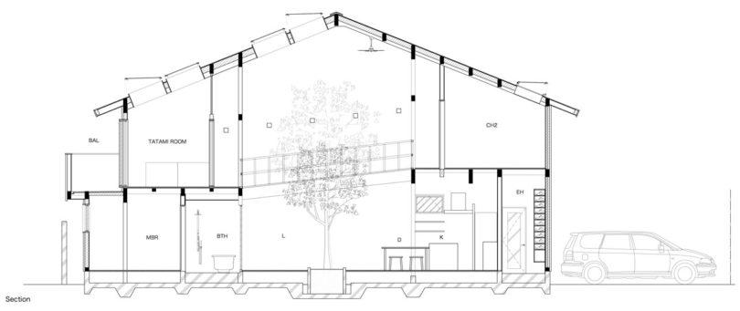 ngôi nhà 11